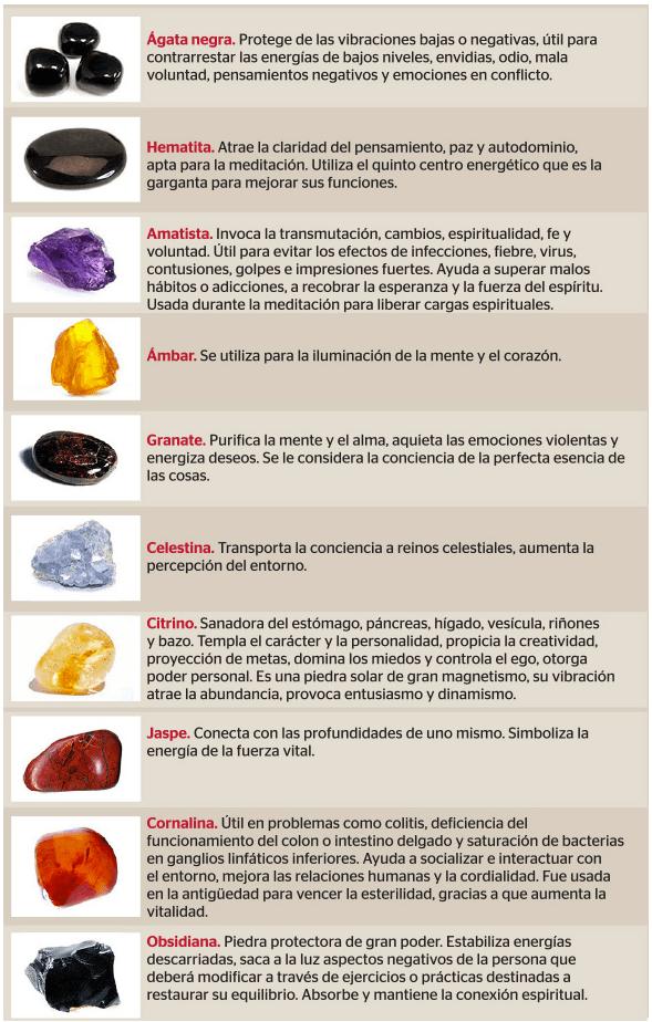 Gemas y piedras preciosas astrid yogini - Piedras preciosas propiedades ...